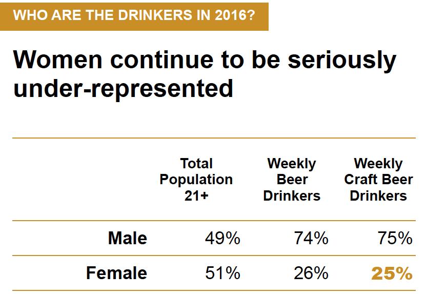 brewers-association-poll